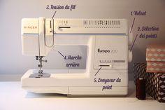 Comment marche une machine à coudre