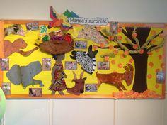 Handa's surprise display board – Monkey Stuffed Animal Nursery Activities, Activities For Kids, Handas Surprise, Mlk Jr Day, Preschool Social Studies, Dinosaur Stuffed Animal, Stuffed Animals, Classroom Displays, Animal Nursery