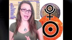 Pluto Aspect Sun in Astrology Sun Conjunct Pluto, Sagittarius Moon, Planet Signs, Sun Sign, Birth Chart, Mars, Venus, Astrology, How To Apply