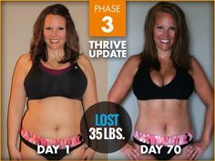Rapid weight loss with ketogenic diet photo 10