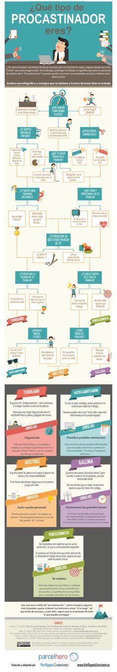 Mi pequeños aportes: ¿Que tipo de procrastinador eres?  Aquí les dejo una infografía con 5 tipos de procrastinador.
