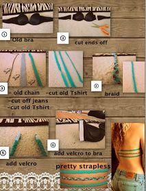 wholly curls: DIY wardrobe make over