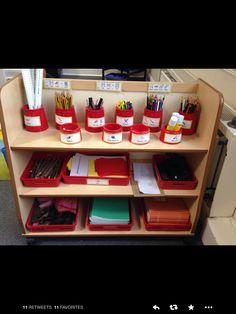 writing area ideas for preschool