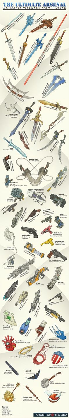 #infographic The ultimate arsenal of iconic weapons from books, comics, and movies. Among the weapons, you'll find Luke Skywalker's lightsaber, Elder Wand from #HarryPotter, and Sting from The Hobbit.
