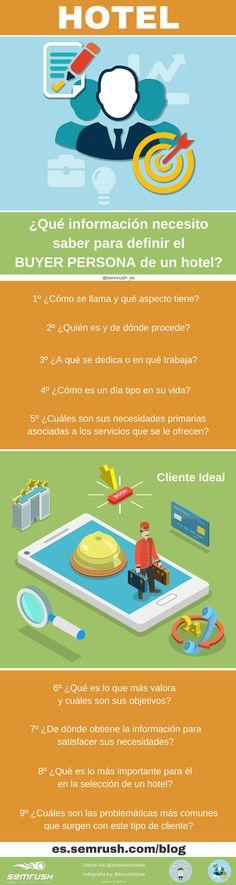 ¿Qué información necesito saber para definir el Buyer Persona del hotel? http://rubendelaosa.com/sobre-mi @rubendelaosa