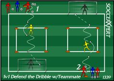 Soccer Drill Diagram: 1v1 Defending the Dribble with Teammate