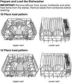 "A collection of ""how to load the dishwasher"" pages from dishwasher instruction manuals"