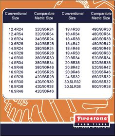 Fuel Line Size Chart | for quick reference, Verocious' Vac Line + ...