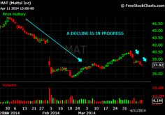 Trading Pro System Forex Scalping Trading Strategies Stock