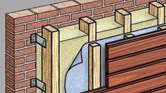 Een houten gevelbekleding met isolatie is erg populair en kan ook toegepast worden bij renovatie. Alles over de soorten, prijs en opbouw ontdek je hier. Shed Construction, Residential Construction, Wood Facade, Timber Cladding, Cladding Systems, Barn Renovation, House Siding, Garden Studio, Small House Design