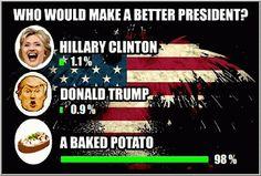 US American Baked Potato as next US President...