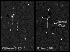 SN 2005ap: The Brightest Supernova Yet Found (Oct 16 2007)  Credit: SDSS, R. Quimby/McDonald Obs./UT-Austin What could cause a bang this big? This supernova explosion was so inherently bright that it could be seen nearly 5 billion light years away (a redshift of 0.28) even with a small telescope. Specific colors emitted during SN 2005ap indicate that it was a Type II supernova, a breed of stellar explosion that results when a high mass star begins fusing heavy elements in or near its core.