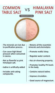 TABLE SALT VS HIMALAYAN PINK SALT – I personally haven't use table salt in years. Don't even have it in my house.
