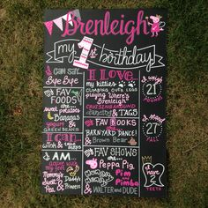 Hand Painted Peppa Pig Themed Personalized Birthday Board by BeYoutifulVAriety on Etsy