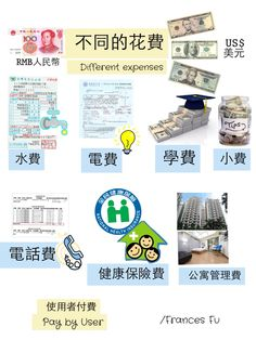 Learn Chinese .Teach Chinese. 紐約。教中文。筆記。: 不同的花費 Different Expenses