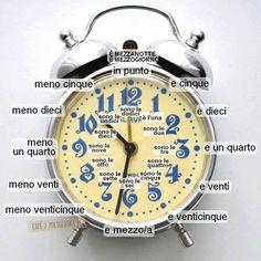 Telling time in Italian.