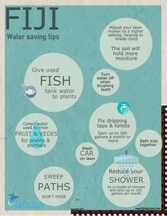 Fiji water saving ideas when you're on water rationing.  Visit our blog: www.fijimyhome.com