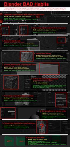 Blender Bad Habits https://studiollb.wordpress.com/2012/02/03/blender-bad-habits/