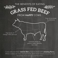 Our Redmond Heritage Farms beef is certified grass-finished, from high mountain grazing cows. Try our beef and taste the difference! Your body will feel the difference too with all that beneficial CLA! According to Dr. Mercola, studies have shown that CLA reduces body fat while preserving muscle tissue, and may also increase your metabolic rate. Grass-fed beef does a body good!