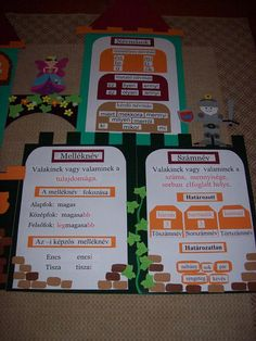 Vár 1. részlete School Classroom, Classroom Decor, Special Needs, Grammar, Literature, Homeschool, Teaching, Decorations, School