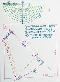 Построение выкройки равностороннего свага