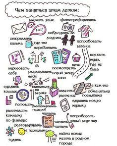 Как вести личный дневник: лучшие советы Organization Bullet Journal, Bullet Journal Ideas Pages, Bullet Journal Inspiration, Diary Notebook, Diy Back To School, Study Planner, L Love You, My Diary, Instagram Story Ideas