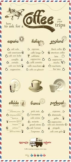 Travel tips, how to ask for a #coffee on your trips. Coffee time in... #Spain #Italy  #England  #Greece #France #Portugal  Enjoy!