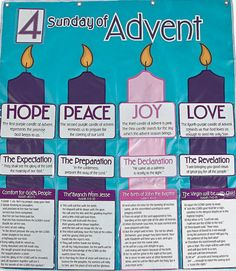 Advent Calendar Pocket Chart - Discontinued This Advent Calendar Pocket Chart is perfect for your Advent countdown! Put it up in Sunday School and watch the kids have a great time counting down the . Advent Hope, Advent Prayers, Advent For Kids, Advent Ideas, Advent Themes, Christmas Time Is Here, Christmas Fun, Holiday Fun, Christmas Tables