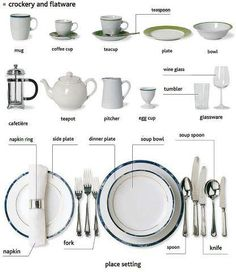 Picture vocab - setting the table