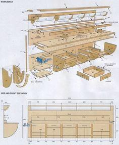 Ultimate workbench WoodworkerZ.com