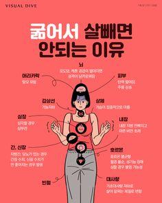 굶어서 살빼면 안되는 이유 - 지적 존재들의 B컷 - 비주얼다이브 Health Tips, Health Care, Korean Quotes, Sense Of Life, Learn Korean, Information Graphics, Running Man, Stay Fit, Funny Photos