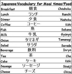 Japanese Vocabulary Words for Meal Times and Food - Learn Japanese #japaneselanguage