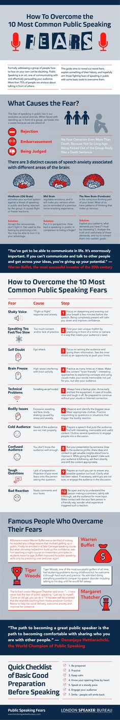 How To Overcome The 10 Most Common Public Speaking Fears #infographic ~ Visualistan