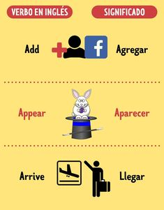 English Time, English Verbs, Spanish English, English Phrases, Learn English Words, English Study, English Class, English Lessons, English Grammar