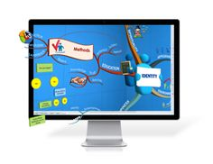 iMindMap | Mind Mapping Software