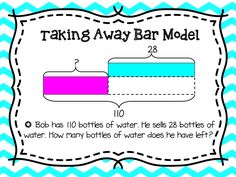 Great resource for teaching bar modeling! Includes steps to teach students how to move through the bar modeling process.