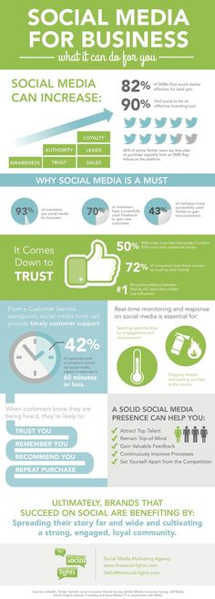 Social Media For Business: What It Can Do For You #socialmedia #smm #infographic