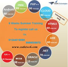 SSDN Technologies is one of the leading training centre, offering the 6 weeks summer training opportunity for B. Tech & MCA Students with Live Project Summer training and intern ship in Gurgaon & Delhi.
