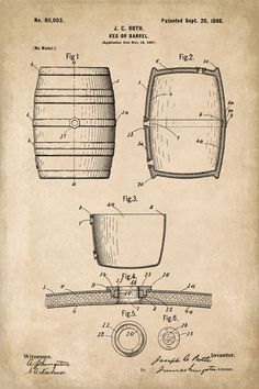 Keep Calm Collection - Whiskey Barrel Patent Art Poster Print (http://www.keepcalmcollection.com/whiskey-barrel-patent-art-poster-print/)