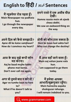 English Sentences with Hindi Translation for Daily Used with PDF 500 English Phr… - Modern Improve English Speaking, Speak Fluent English, English Learning Spoken, Teaching English Grammar, English Verbs, English Sentences, English Writing Skills, English Vocabulary Words, Learn English Words
