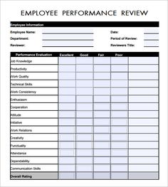 free employee evaluation forms printable google search baja sun pinterest evaluation. Black Bedroom Furniture Sets. Home Design Ideas
