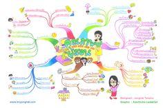 Knowledge, Mindfulness, Teacher, Map, Design, Professor, Teachers, Location Map