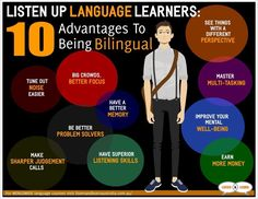 Listen Up Language Learners: 10 Things You Do Better When Bilingual Teaching Spanish, Learn Spanish, Spanish 1, Spanish Classroom, Spanish Games, Spanish Teacher, Teaching French, Learning A Second Language, Foreign Language