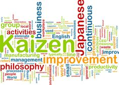 Kaizen and Innovation G Words, More Words, Kaizen, Japanese Philosophy, Skills To Learn, Learning Skills, Industrial Engineering, Innovation News, Nonprofit Fundraising