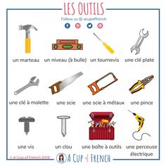 Today, you'll learn some tools in French: les outils ? Learn as well a few other French words related to the same theme. French Language Lessons, French Language Learning, French Lessons, Spanish Lessons, Spanish Language, Learning Spanish, Learning Italian, German Language, Spanish Activities