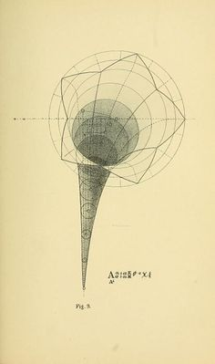 Psychologie géométrique: du 19e siècle mathématiques Illustrations de Benjamin Betts de Conscience