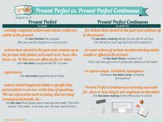 Present Perfect vs. Present Perfect Continuous