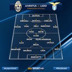 Formazioni ufficiali di #JuventusLazio