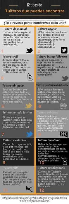 Doce clases de tuiteros que podemos encontrar en Twitter | Cambio Educativo | Scoop.it