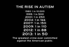 """Witness this shocking rise in AUTISM over just the last three decades. From 1 in 10,000 to 1 in 50! And the """"experts"""" say vaccines have nothing to do with it? FACT: Vaccines injected into children still contain mercury, aluminum, MSG and formaldehyde -- ALL are neurotoxins! http://www.naturalnews.com/autism.html"""